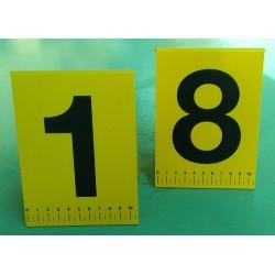 Numeri bifacciali per rilievo fotografico